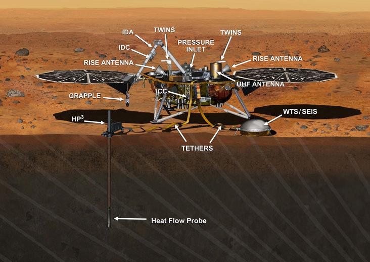 lander InSight, con i vari strumenti scientifici
