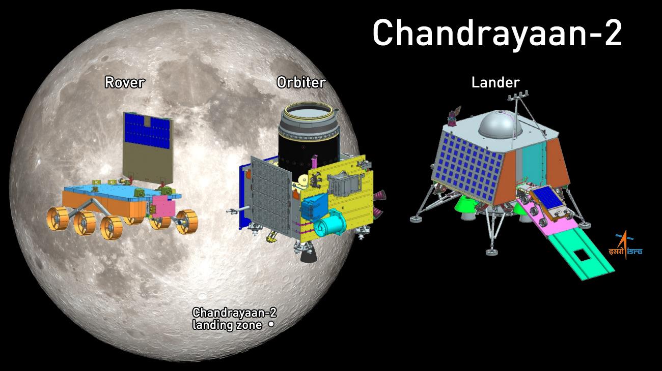 La missione Chandrayaan-2 dell'ISRO,